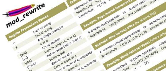 mod_rewrite-cheat-sheet